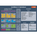 ArchiMate® Quick Sheet