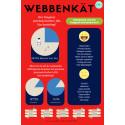 Webbenkät länsavdelningar maj 2016 - Stora förväntningar på nationella riktlinjer