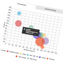 [Infographic] - Så går det för konsultbranschen under första halvåret 2017