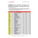 Kommunranking (A-Ö) - Lönelista för högst betalande företag i Sveriges kommuner