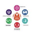 Mötesplats Social Innovation lanserar nya logotyper
