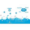 Nu byggs ny lösning för smarta digitala lösningar i Jönköping