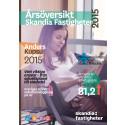 Skandia Fastigheter AB, Årsöversikt 2015