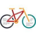 Minska självmorden genom att cykla