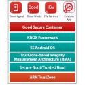 Samsung levererar mobila säkerhetslösningar för företag med lanseringen av Good för Samsung KNOX