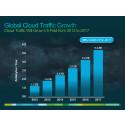 Netflix, Spotify och Dropbox mer än fyrdubblar trafiken i molnet