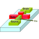 Global FinFET Technology Market 2017 - Average Price, Major Feedstock, Regulations and Key Country Analysis to 2022