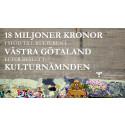 18 miljoner kronor i stöd till kulturen i Västra Götaland