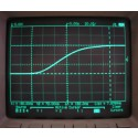 There has been an increasing demand for united states Oscilloscope Market Explore facts, analysis, forecasts Year 2017 to 2022