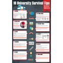 Infographic: 10 tips till dig som just har börjat på universitetet