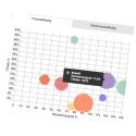 Infographic: Konsultbolagen på högvärv under Q1
