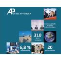AP4:s fondkapital ökade till 310 miljarder kronor