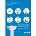 Infografik - Kom ihåg att tvätta händerna!