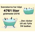 4761 liter glidmedel