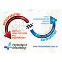 Psykologi kan inte lösa Psykologiska problem - Psykologi lyder under komplexitetsreglerna.