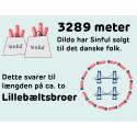 3289 meter dildo til danskerne