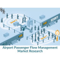 Airport Passenger Flow Management Market – Report Studied Growing Factors By Focusing on Technological Advancements, Global Innovations of Top Companies (Insiteo, Mexia Interactive, T-Systems International, Xovis, IBM) - Forecast to 203
