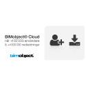 BIMobject® Cloud når 150 000 användare och 4 000 000 nedladdningar