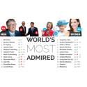Verdens mest beundrede personer 2016