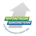 Här startas flest nya företag i Halland