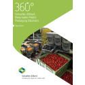 Broschyr för jordbruksindustrin