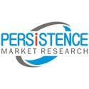 Persistence Market Research Report - Hospital Equipment and Supplies Market Is Progressing Towards A Strong Growth By 2020