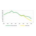 Miljøvennlige og trafikksikre biler er lønnsomt