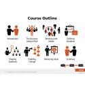 Kursen för framtidens Business Analysts  i Sverige