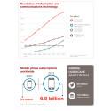 Grafik till World Disaster Report 2013