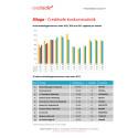 Bilaga - Creditsafe konkursstatistik mars 2017
