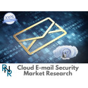 As Per Top Research Firm - Cloud E-Mail Security in International Market Projected to Grow at +15% CAGR By 2022