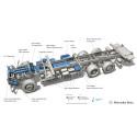 Mercedes-Benz eldrivna lastbil – eActros