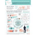 Infographic: Face Value Global Perception Study