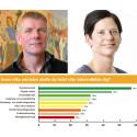 97% av socionomerna – Vidareutbildning viktig för vår yrkesutveckling