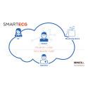 RemoteA:n SmartECG nopeuttaa sydänpotilaan pääsyä hoitoon – apuna tekoäly
