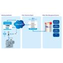IEC 62541 för OPC-UA vinner mark