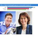 ABB, Ericsson och Scania - de företagen som Sveriges forskare har mest positivt intryck av.