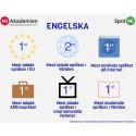 Engelska Språkets Dag 2017
