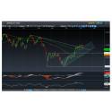 CMC Markets ser en ökning på 350 %