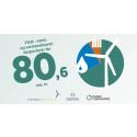 Energiens eksportstjerner: Hold fast i et stærkt hjemmemarked