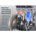 Ford introducerer cylinder-deaktivering til EcoBoost 1.0
