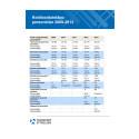 Transportstyrelsens statistik över koldioxidutsläpp personbilar, 2009-2013
