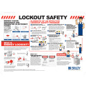Lockout Safety Poster - How To Implement An Effective Lockout Safety Program?