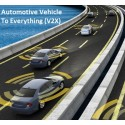 Automotive Vehicle to Everything (V2X) Market Analysis by Communication Type, By Connectivity Type, By Vehicle Type, By Region and Segment Forecasts 2017 - 2022