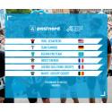 Seks Tour de France-hold kører med i PostNord Danmark Rundt