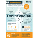 Water and the importance of staying hydrated