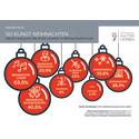Wie klingt Weihnachten? – diese Geräusche oder Musik sorgen für weihnachtliche Stimmung