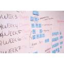 RAIRE Invest lanserar helt ny IT-struktur