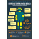 Ford Drug Driving Suit