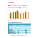 Bilaga - Creditsafe konkursstatistik maj 2018